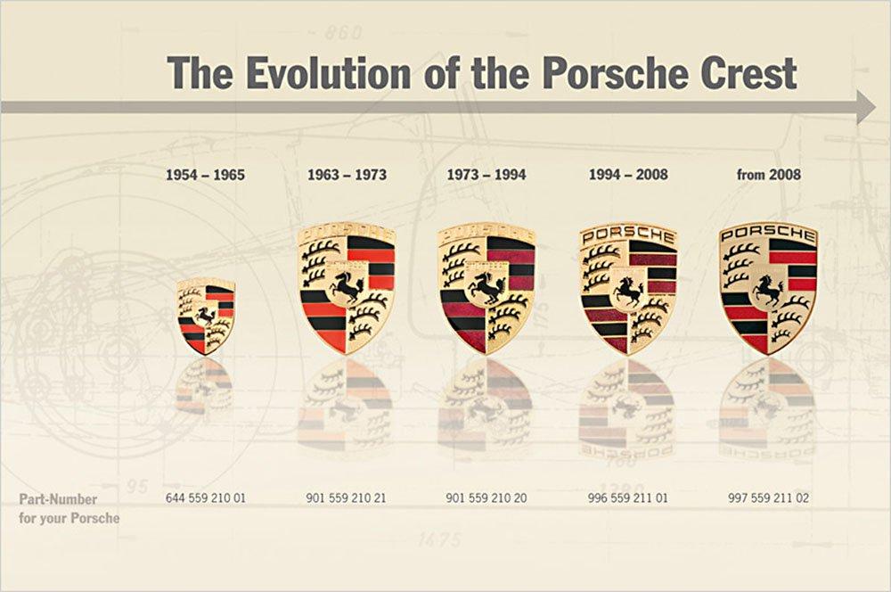 The Porsche Crest.